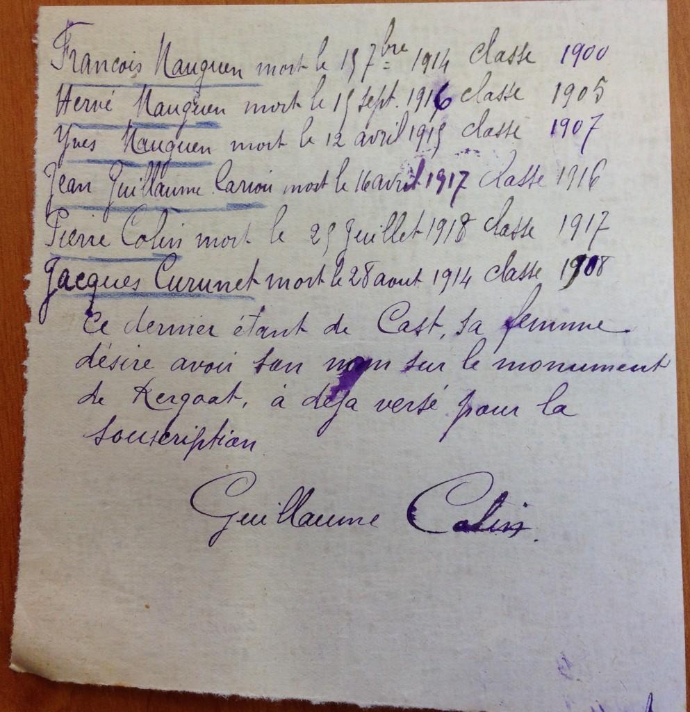 Archives de la Mairie de Quéménéven